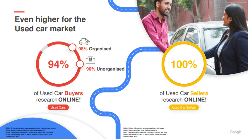 Online videos emerge as the new sales consultant for car buyers, says Google study