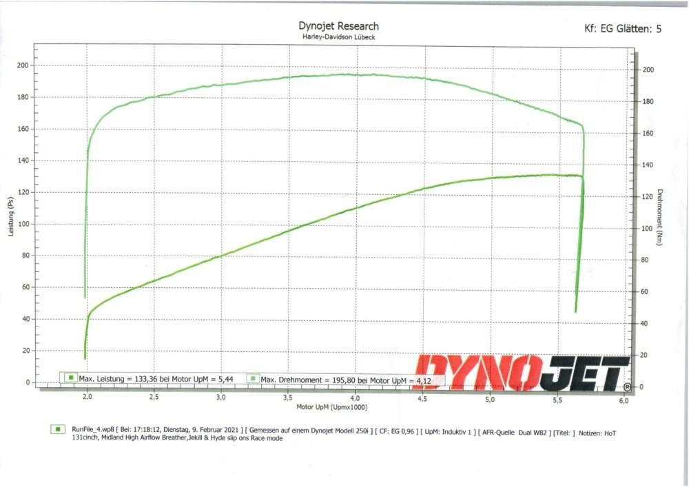 Low Rider S 131cui DynoJet Datenblatt 2