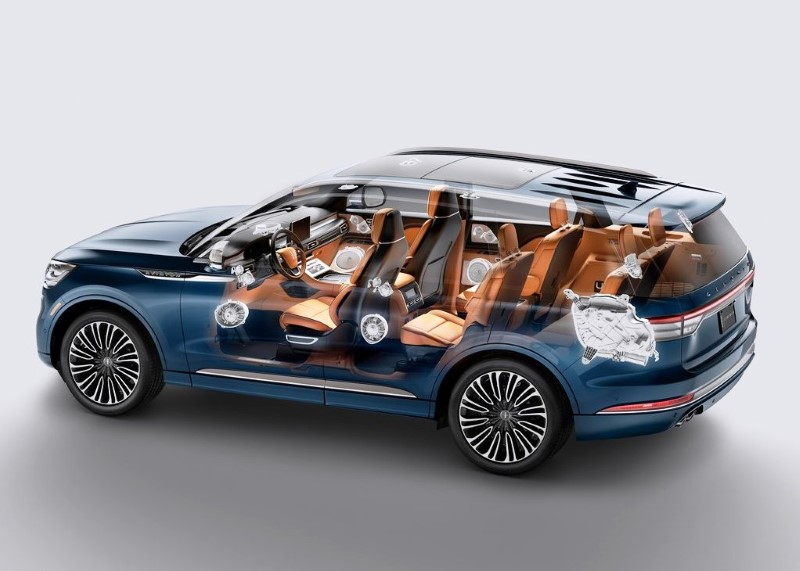 2021 lincoln Aviator Seating Capacity