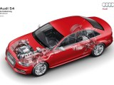 Audi S4 With B8 Eengine