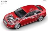 Audi S4 With B8 Eengine