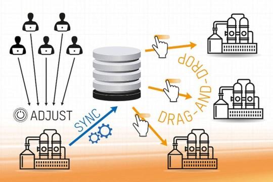 온라인 파라미터들의 명확한 개요를 받아 드래그 앤 드롭을 통해 다른 시스템으로 전송해 보세요.