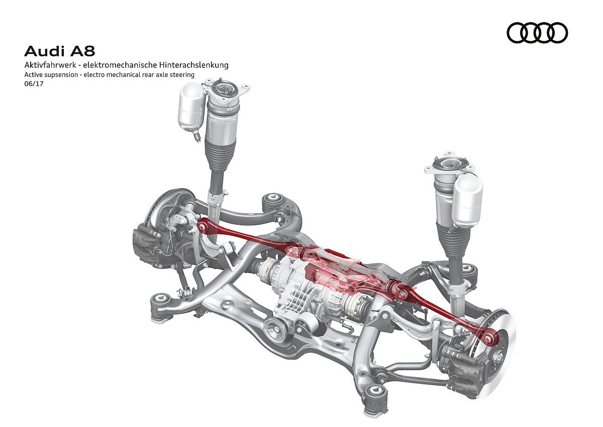 Neues Aktives Audi A8 Fahrwerk Soll Zielkonflikt Zwischen