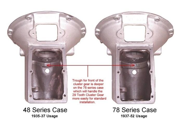 trans_78-48case-compare