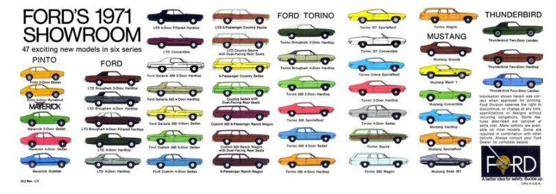 1971_Ford_Full_Line