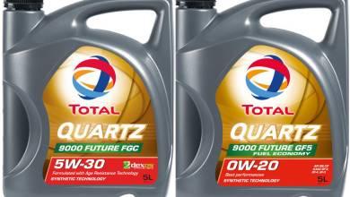 Total, empresa líder en el desarrollo de lubricantes de alta tecnología, presenta sus nuevos productos Total Quartz 9000 Future FGC 5W-30 y TOTAL Quartz 9000 Future GF-5 0W-20. Se trata de dos aceites de motor para vehículos livianos que se agregan a la gama sintética Total Quartz, transformándola en una de las más completas del mercado con productos de nueva generación para cada tecnología de motor. El nuevo Total Quartz 9000 Future FGC 5W-30 presenta las siguientes características: Tecnología 100% sintética, es apto para motores nafteros y diesel, tiene una viscosidad 5W-30, es Fuel Economy, tiene una óptima performance lubricante, es adecuado para motores Stop & Start, brinda protección en los catalizadores gracias a su bajo tenor de fósforo y reduce las emisiones de NOx, HC y CO. Cumple los requerimientos de los modelos más recientes de Ford, General Motors, Fiat, Chrysler, Honda, Toyota y Mitsubishi, entre otros. Además, responde a las especificaciones internacionales API SN Plus/ CF, asegura la protección contra el fenómeno del Low Speed Pre Ignition; y ILSAC GF-5, para las más recientes motorizaciones nafteras de marcas estadounidenses y asiáticas. Mientras que el nuevo Total Quartz 9000 Future GF-5 0W-20 está desarrollado con tecnología 100% sintétic, es apto para motores naftenos, tiene un nuevo grado de viscosidad SAE 0W-20, es Fuel Economy, es apto para motores Stop & Start, protege los catalizadores gracias a su bajo tenor de fósforo y reduce las emisiones de NOx, HC y CO. Se puede utilizar en modelos Honta, Mitsubishi, Toyota y otros fabricantes americanos y asiáticos de vehículos livianos según la norma ILSAC GF-5. Y responde a especificaciones internacionales API SN.