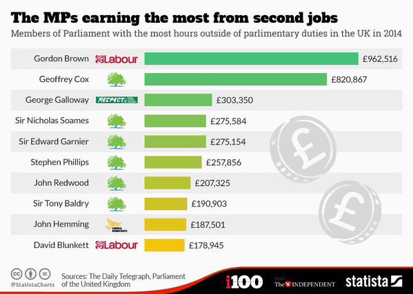 mp earning