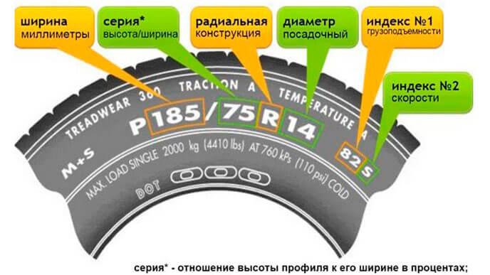 расшифровка индекса скорости шин