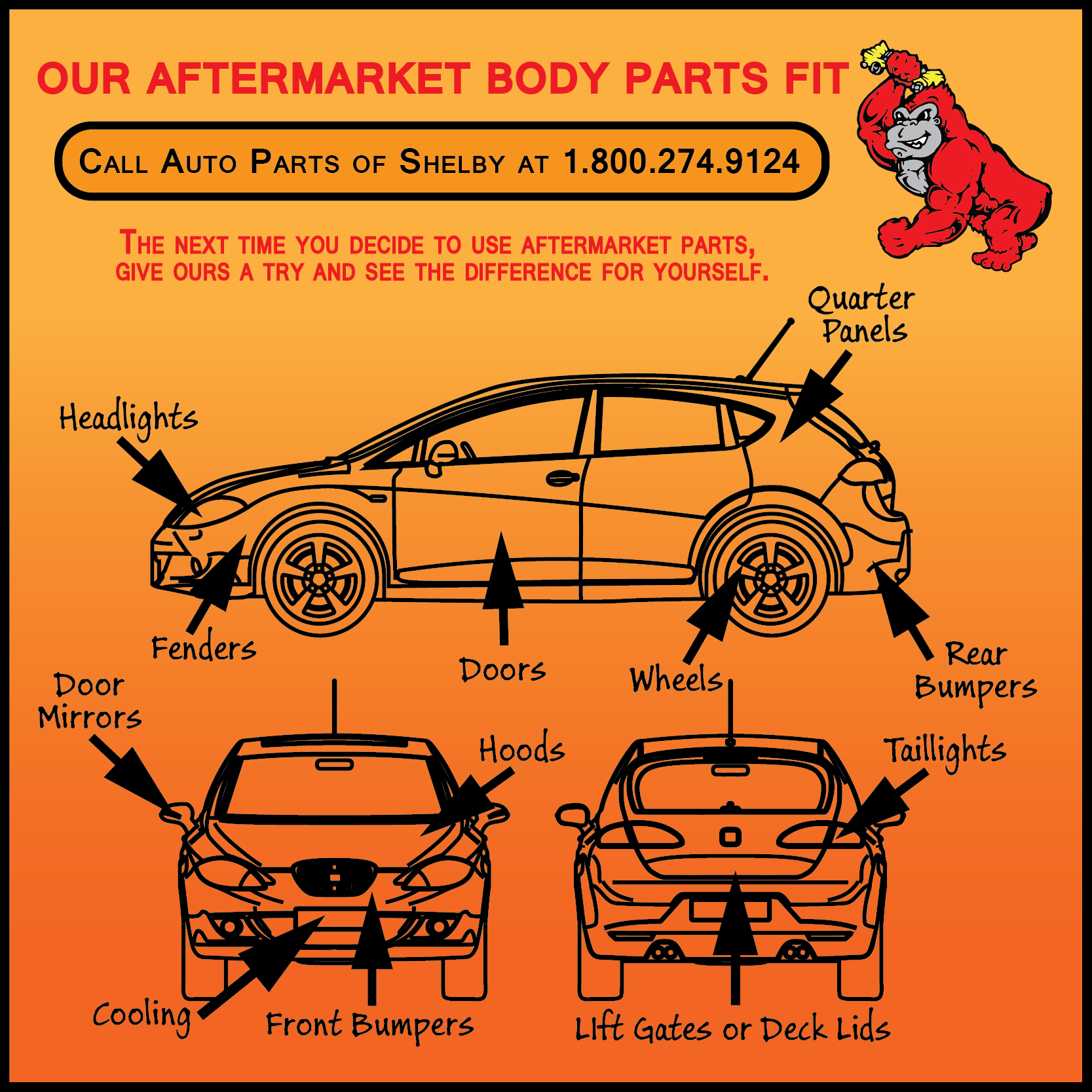 SHOULD YOU BUY AFTERMARKET PARTS? ⋆ Auto Parts of ShelbyAuto Parts ...
