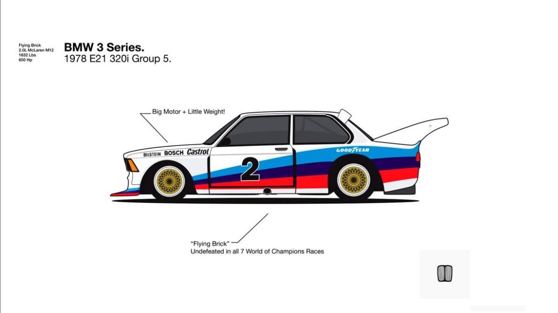 Pogledajte koliko se BMW Serije 3 promijenio u 42 godine