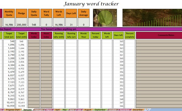 Screenshot Wordtracker 2014 Forest Fairy