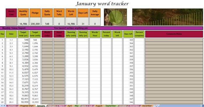 Screenshot Wordtracker 2014 Forest Fairy