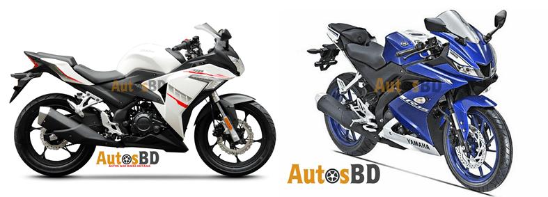 Comparison Loncin GP 150 vs Yamaha YZF-R15 Version 3.0