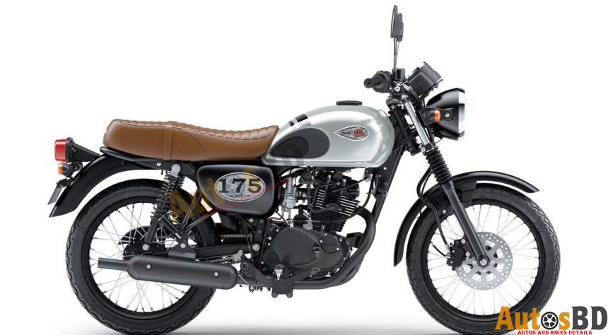 Kawasaki Estrella 175 Price