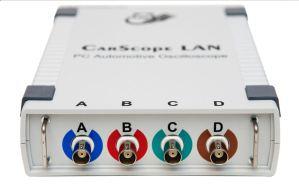 CarScope LAN Signal End