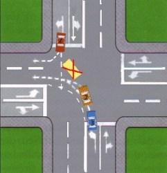Položaj vozila u skretanju Autoškola Capitol Hill Zagreb
