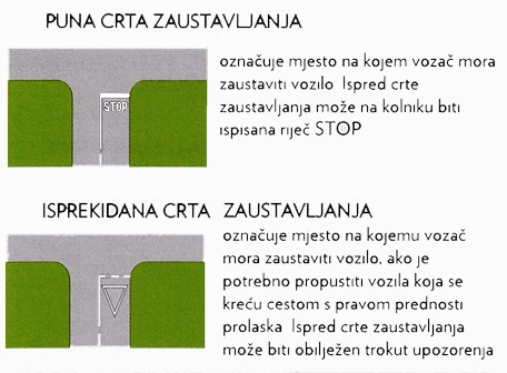Poprečne oznake na cesti Autoškola Capitol Hill Zagreb
