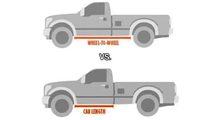 Wheel to Wheel Vs Cab Length Running Board