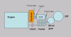flybrid-diagram