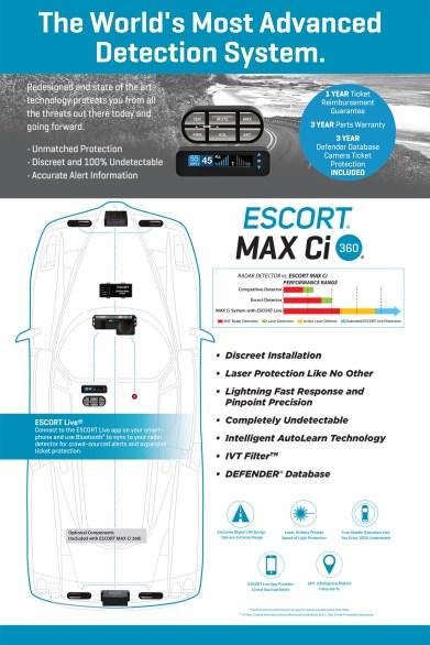 ESCORT_MAXCi__360_ALT_POSTER_3.20_JR