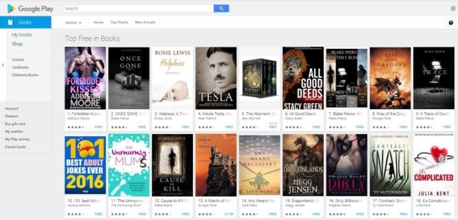 Лучшие сайты для загрузки бесплатных электронных книг