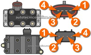 Parte 5 Cómo Probar la Bobina de Encendido (Ford 30L, 38L, 40L, 42L)