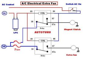 Electrical Extra Fan | Autotuhu Indonesia