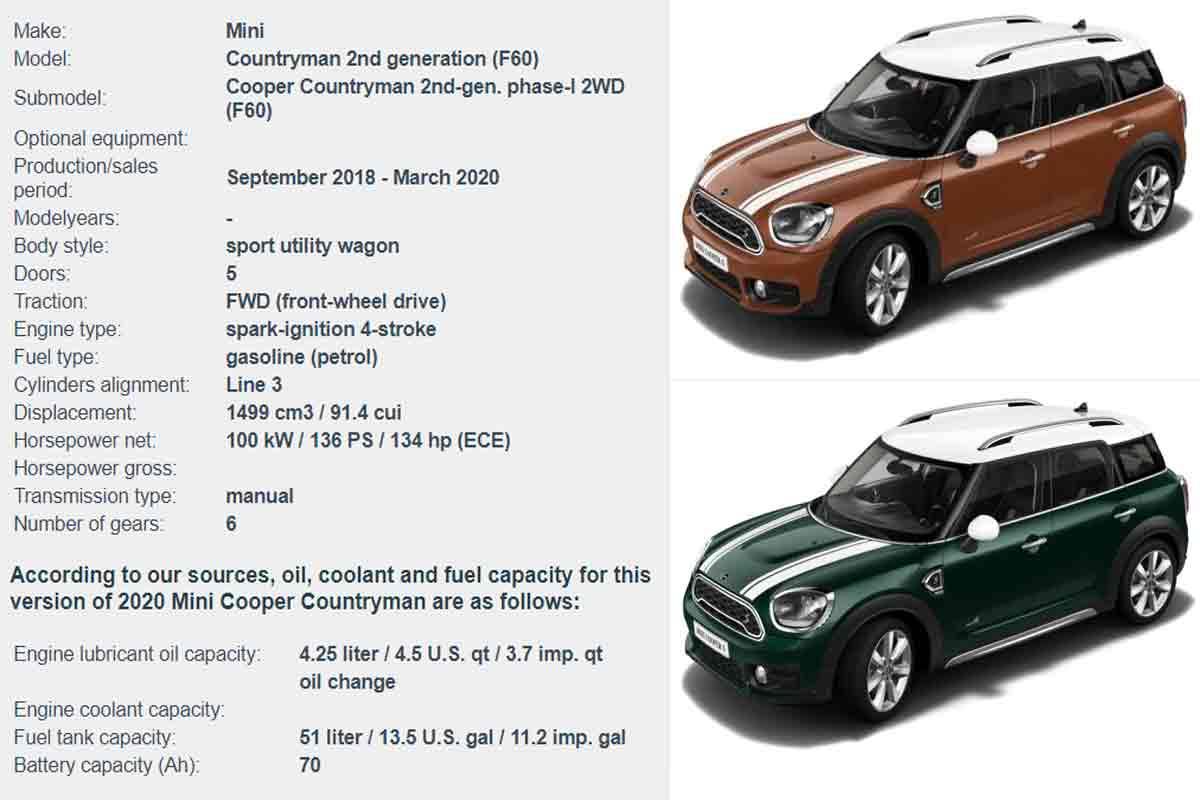 2021 Mini Cooper Countryman Oil Capacity