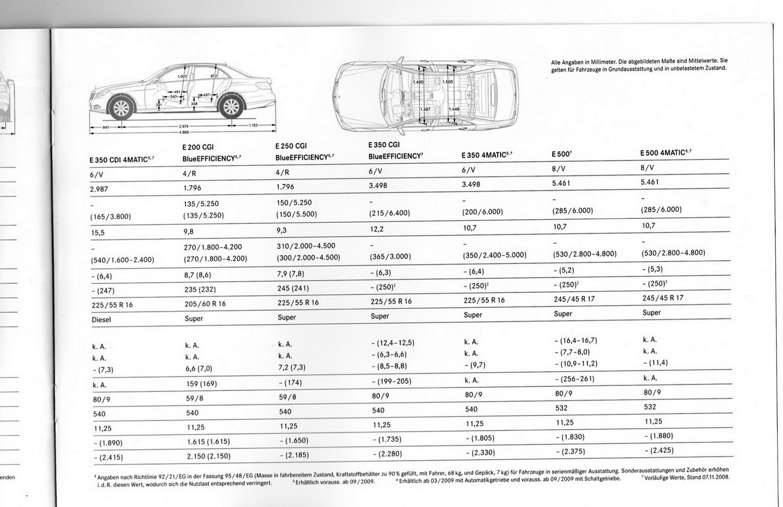 Mercedes E Class Sedan Official Brochure Scans Leaked
