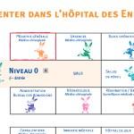 Stage en pédiatrie générale