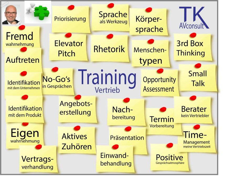 training_pinwand