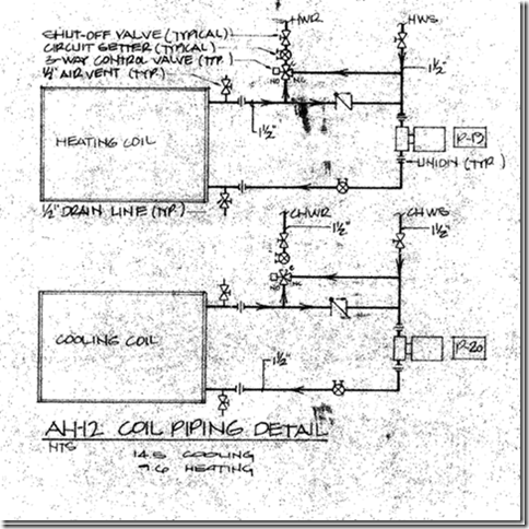Retromissioning Findings: Make Up Air Handling System Simultaneous Heating and Cooling – The