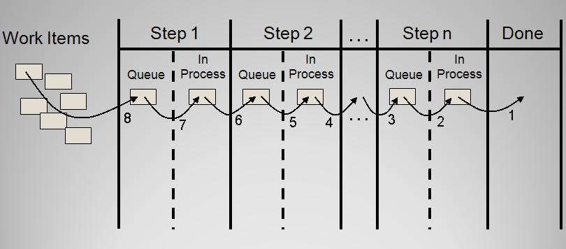 Image Result For Basic Calendar
