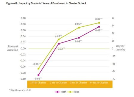 ContinuidadeEmChartersCredo2013NationalStudy