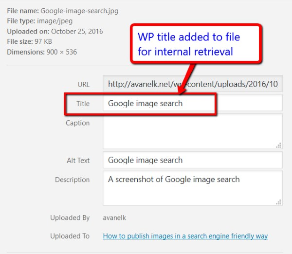 Wordpress Image Title field