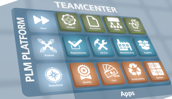 Ventajas y capacidades de Teamcenter Rapid Start