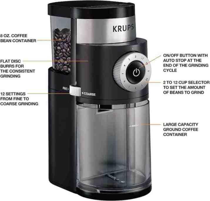 Electric Flat Coffee Grinders