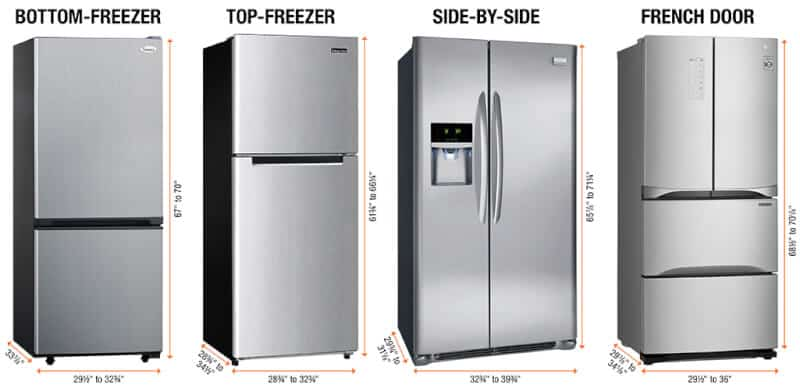Refrigerator Dimensions for Different Kinds of Kitchen Layout