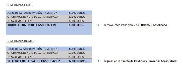 Fondo de comercio.JPG