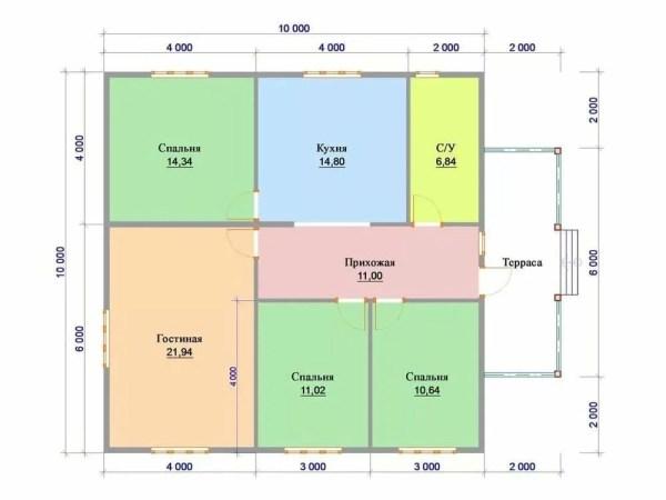 «Планировка дома: проекты современных частных домов +75 ...