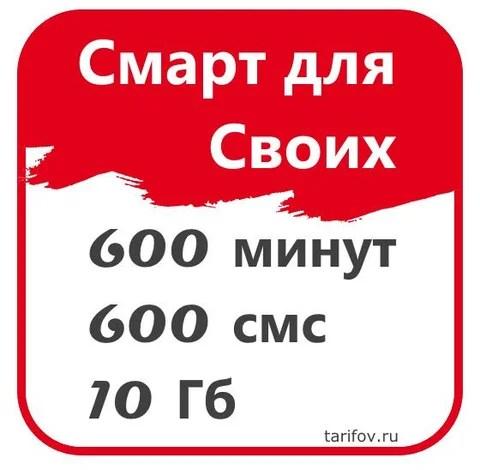 «Как добавить минуты разговора на МТС?» – Яндекс.Кью