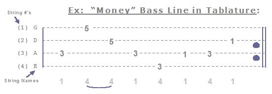 bass guitar tabs free info how to read bass tablature. Black Bedroom Furniture Sets. Home Design Ideas