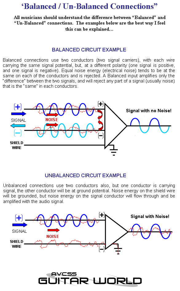 Balanced UnBalance PNG balanced vs unbalanced audio connections, free diagram balanced to unbalanced wiring diagram at virtualis.co