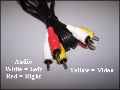 Basics of Audio Cables