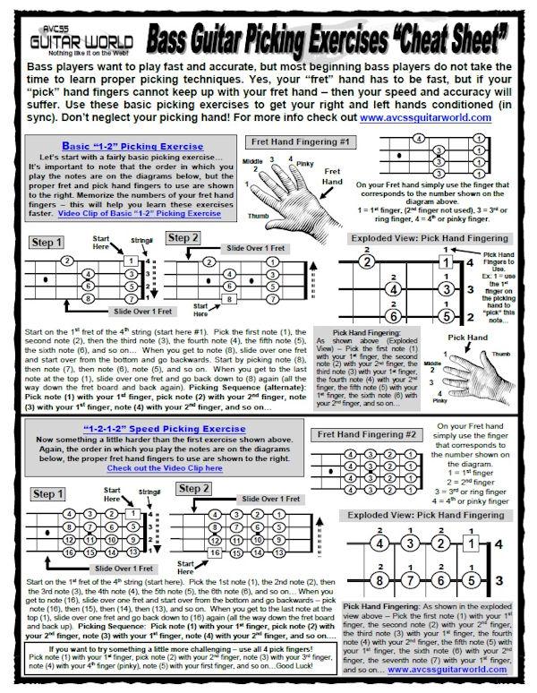Bass Guitar Picking Exercises - Cheat Sheet