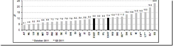 Eurostat_001
