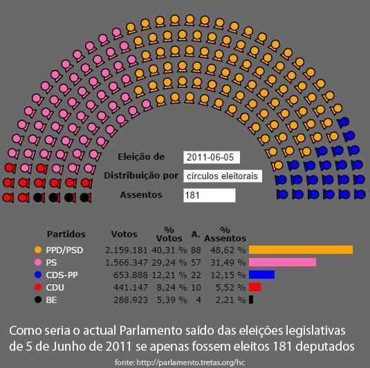 parlamento-181
