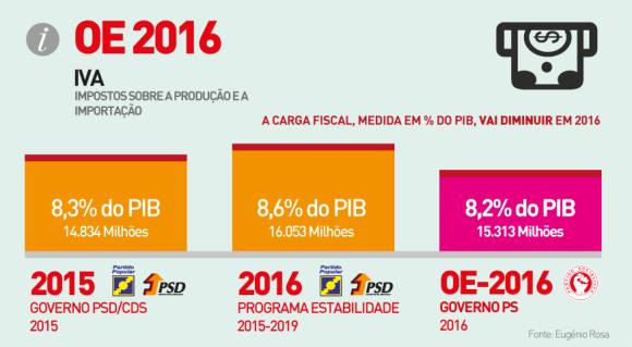 Gráfico_OE2016-02