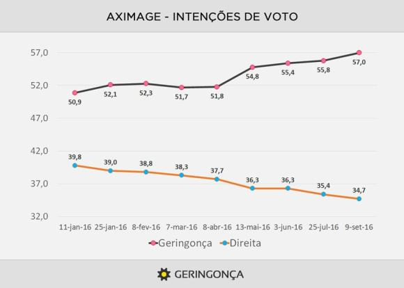 aximage_set