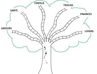 arbre-vie-vierge